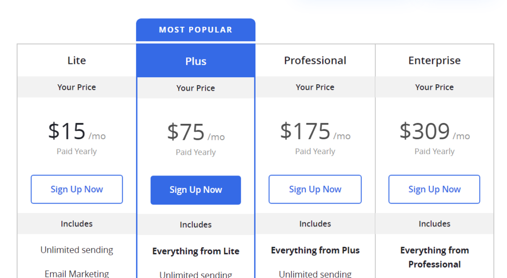 "ActiveCampaign's pricing table with four options. The second option, the Plus plan, is highlighted and has ""Most Popular"" along the top."