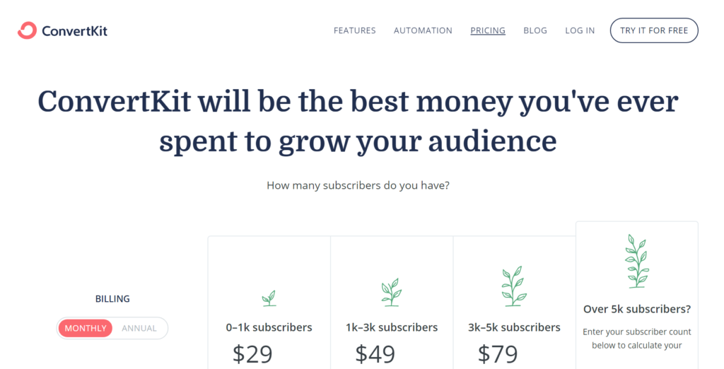 "Convertkit's pricing page with headline that says ""ConvertKit will be the best money you've ever spent to grow your audience"""
